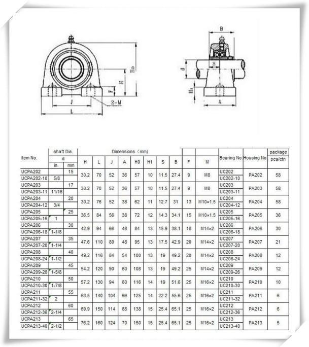 Cross Bearing Sizes : Cross bearing ucpa mm bore size pillow block mounted