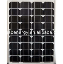 Good price New product 2017 Used for Household,street lights,cars,exports low voltage solar panels