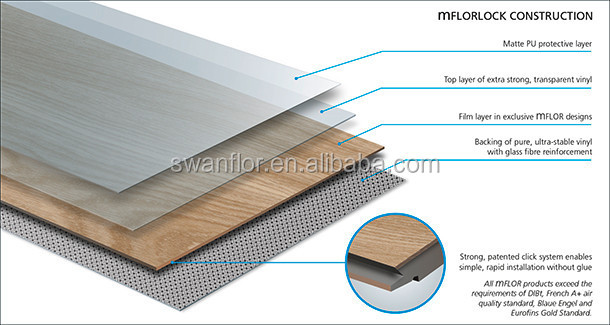 vinyl plank or