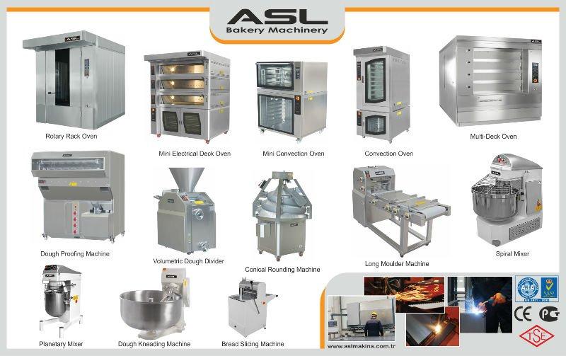 Panadería horno/máquinas y equipos-Equipamiento de horno ...