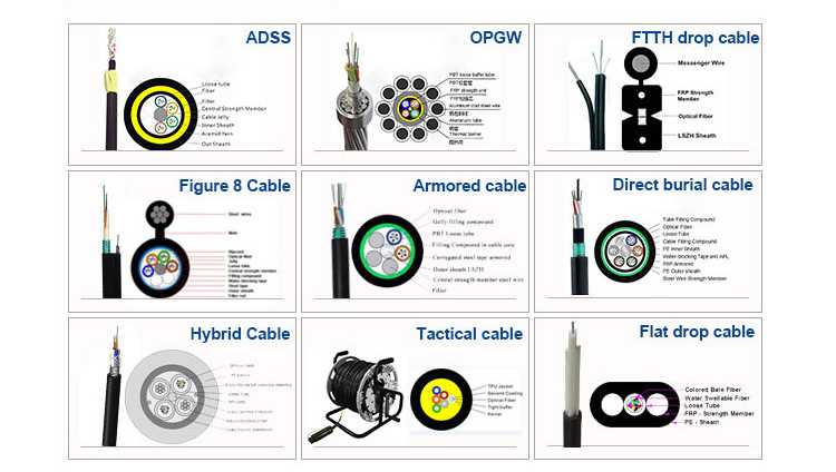 Indoor Outdoor Armored Sc Pc Fiber Optic Cable Patch Cord