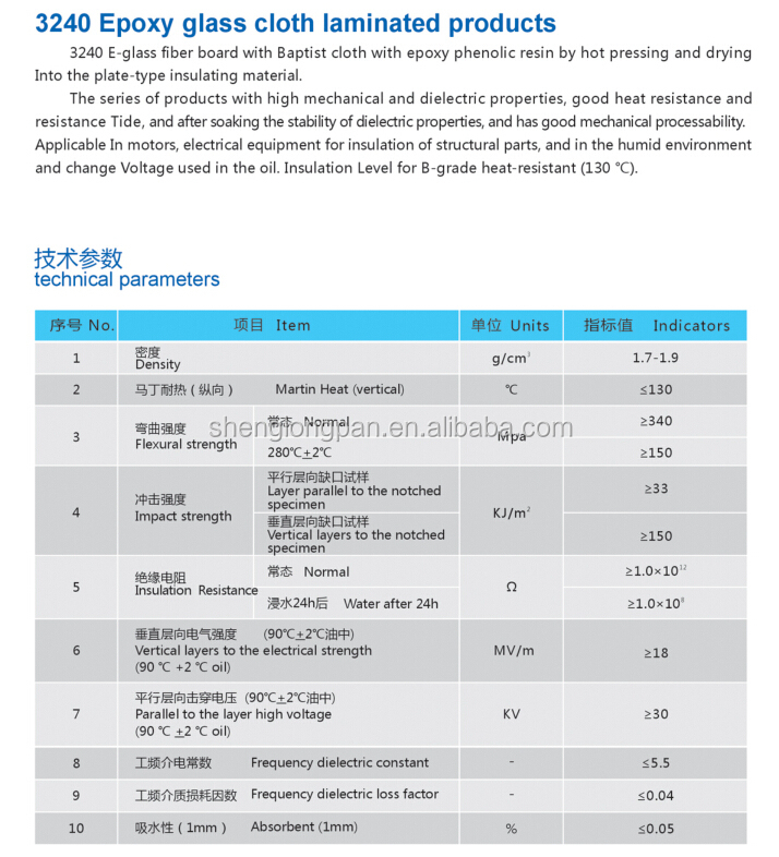 Pcb Raw Materials Fr4 /g10 Sheet - Buy Pcb Raw Materials Fr4 /g10 Sheet,G10  Sheet,Pcb Raw Materials Fr4 Sheet Product on Alibaba com