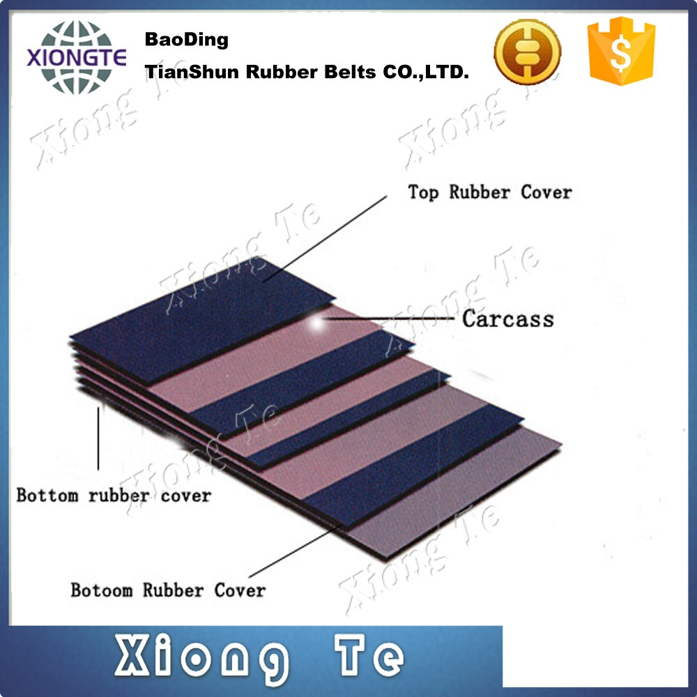 China Tianshun rubber conveyor belt,transmission belt,rubber belt with nylon layers with ISO standard