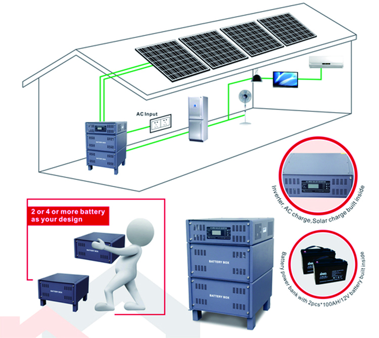 5KW 6kw on grid solar power system for home use 5kw 10kw 15kw 20kw