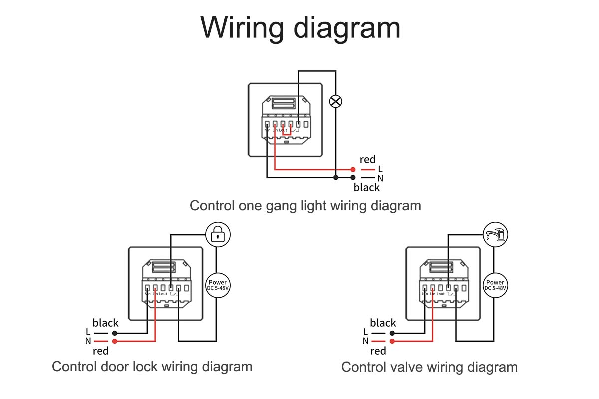 Hotel Door Lock Wiring Diagram Library Security Key Light Switch Lanbon Home Automation New Fingerprint Wifi Wireless Wall Room