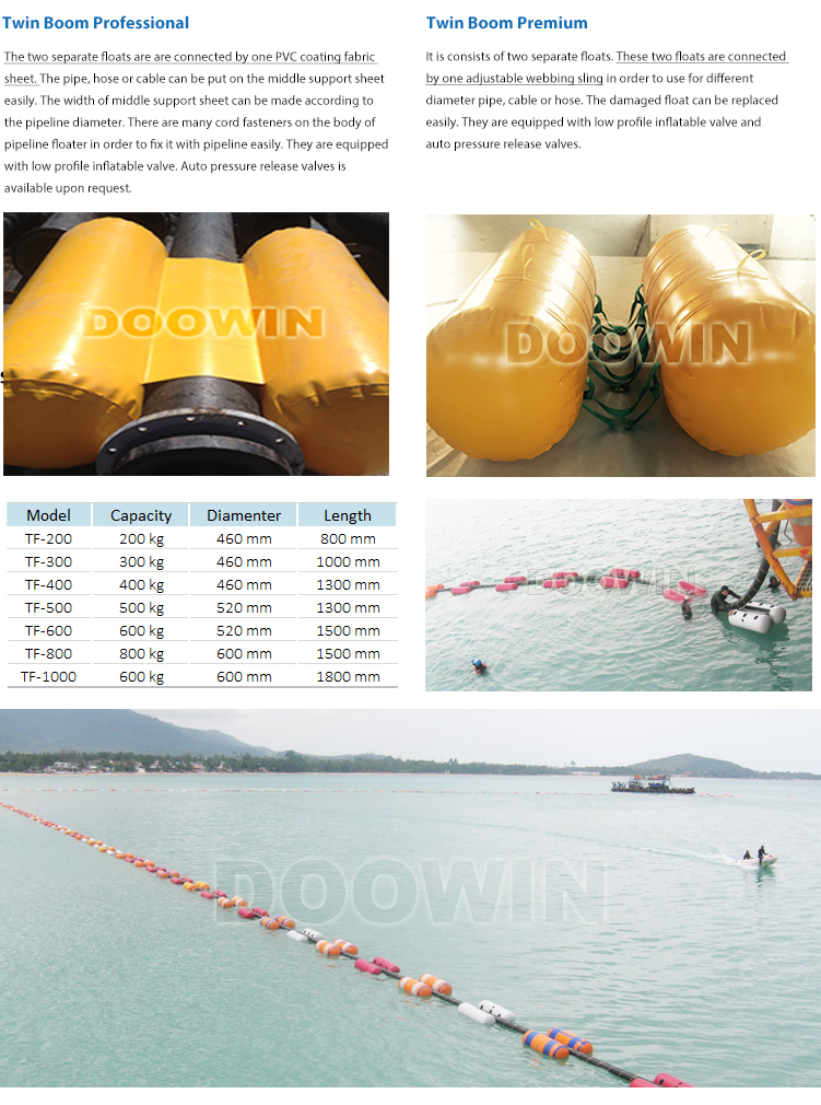 DOOWIN Dual Boom Cable Floats