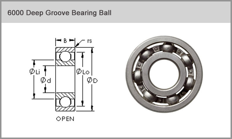 2015 High Quality Motorcycle Wheel Bearing Sizes,Ball Bearings For ...