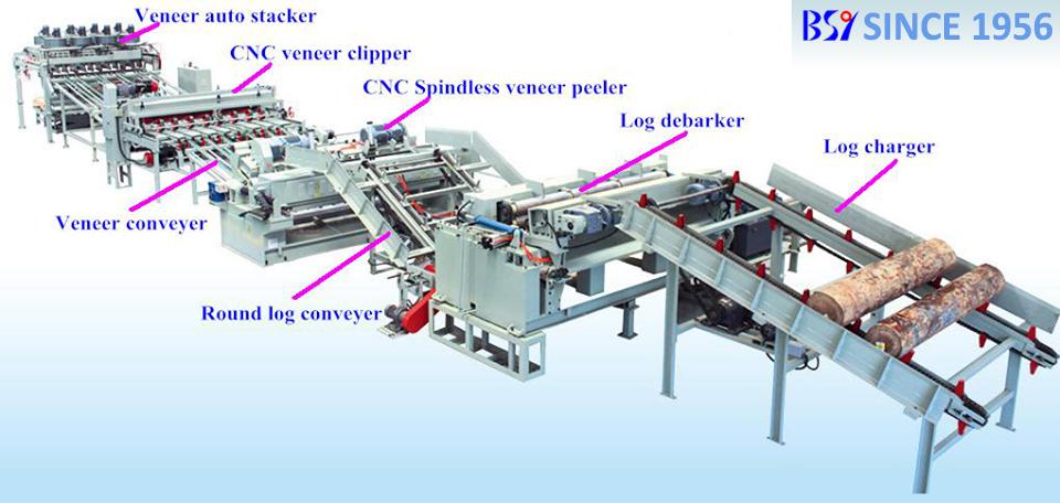 wood veneer making machine.jpg