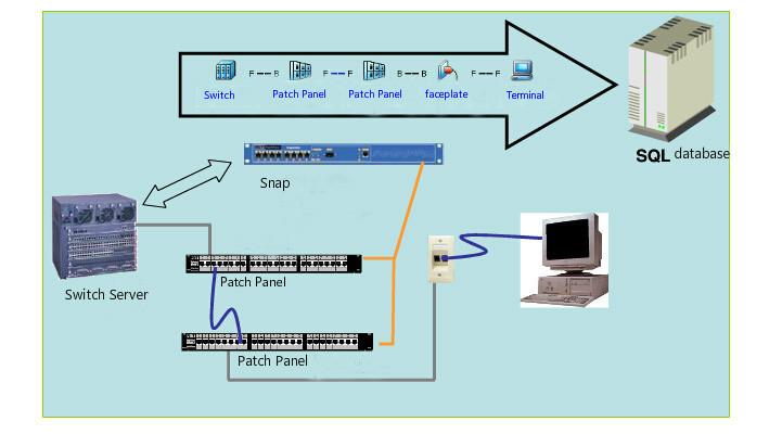 HTB1mbNBIXXXXXaFXpXXq6xXFXXX8 led smart cat3 3m patch panel buy led,cat3,3m patch panel voice patch panel wiring diagram at webbmarketing.co