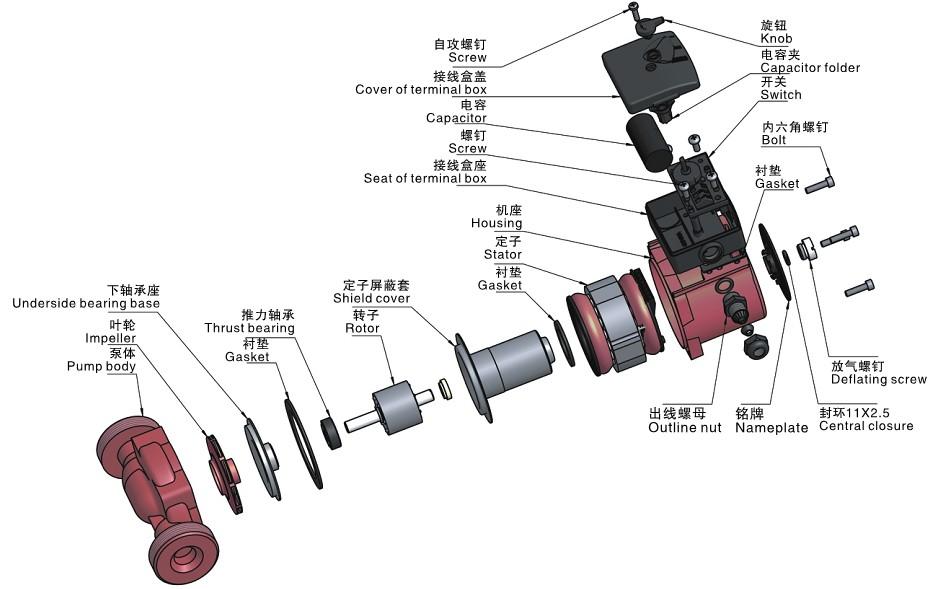 Gpd32 8s Shinhoo Water Heating Central Circulation Pump