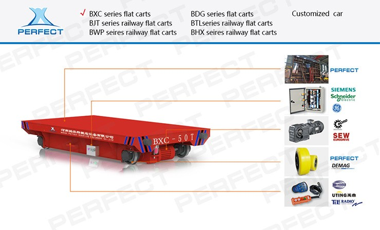 Steel Mill Coil Handling Heavy Load Automated Track Transport Car