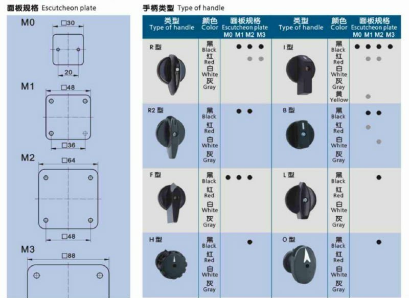 lw26 selector switch lw26 25 3p off on buy lw26 selector switch product on alibaba com