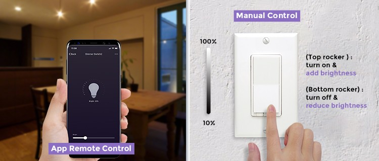 Eva Logik Home Automation Dimmer Controlled Smart Wall