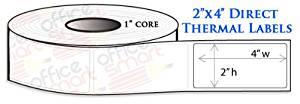 2x4 Direct Thermal Labels for Zebra LP2824, LP2824Z, TLP2824, TLP2824Z, LP2844, LP2844Z, LP3844Z, TLP2844, TLP2844Z, TLP3842, TLP3844Z, GX420D, GX420T, GX430T
