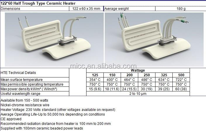 Far Infrared Ceramic Heating Element Heater Emitter Buy