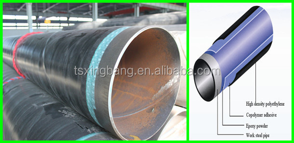 buried underground epoxy coal bitumen coating anti-corrosive steel pipe for recycled water