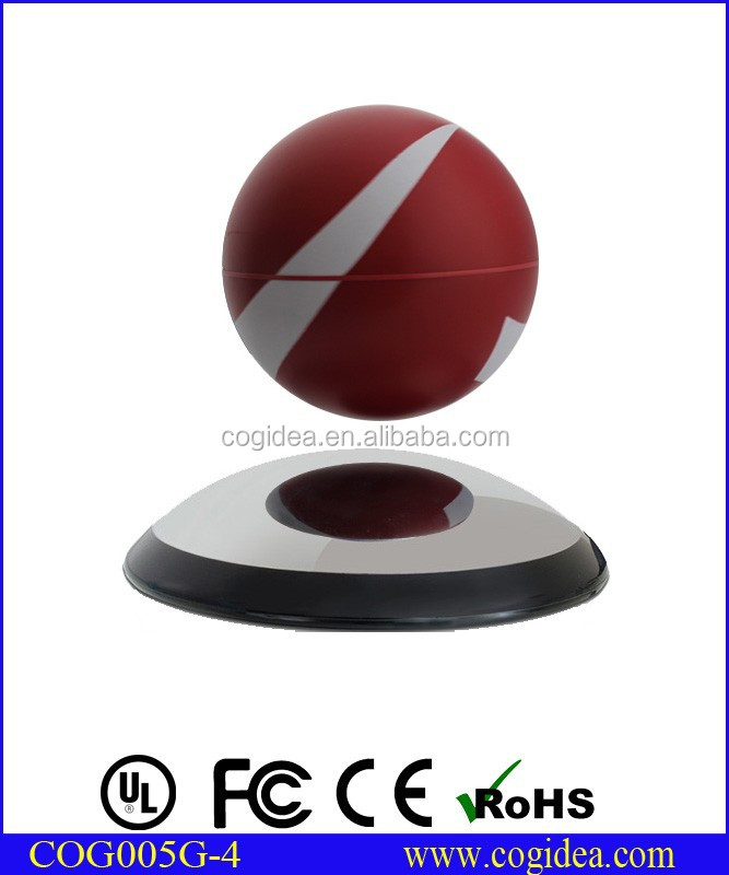 customized auto turning and floating globe, with client logo and design instead of map
