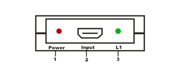 mini hdmi splitter 1x2 1 4v 4k 2k