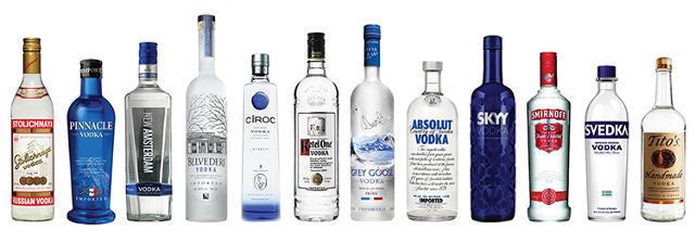 Wodka merken
