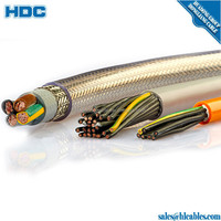 SY control cable braiding shield flame retardant heat resisting data Cable Flexible Copper PVC insulation