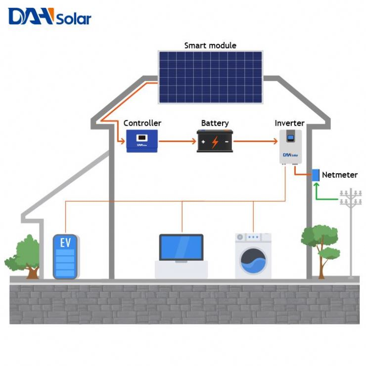 Green energy 5kw off grid solar kit complete set package