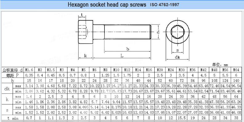 ISO4762.jpg
