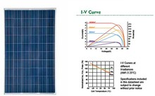 300w good quality high efficiency polycrystalline solar panel for power station and home generator system
