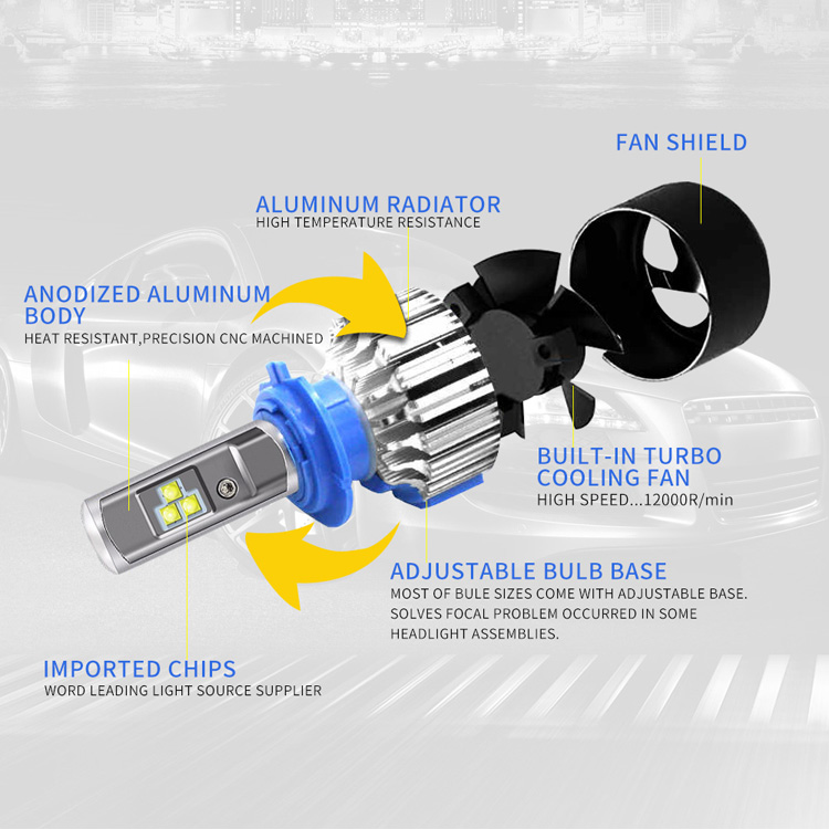 T1 otomatik led h7 far h4 h7 h11 h1 9005 9006 araba led ışık