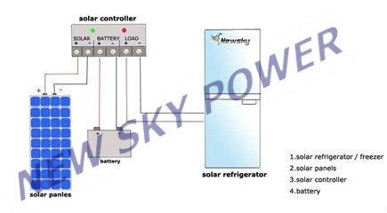 Factory Price Compressor Refrigerator 12 Volt Dc Solar Refrigerator Solar  Refrigerator - Buy Compressor Refrigerator,12 Volt Dc Solar