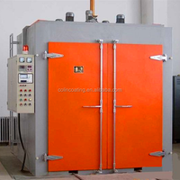 Iron/aluminium/metal parts powder baking oven/painting curing oven