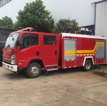 Used Fire Trucks For Sale >> 1000 Gallons Fire Fighting Truck Used In Japanese Fire Trucks 4x4 Buy 1000 Gallons Fire Fighting Truck Used Fire Truck In Japan Used Japanese Fire