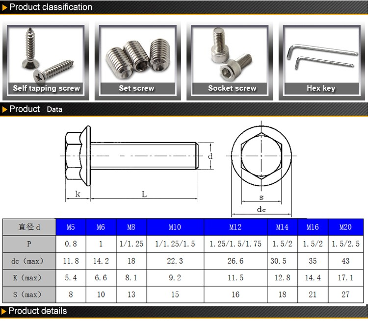 M4 M6 M8 M10 M12 M16 M19 stainless steel hex flange serrated bolts