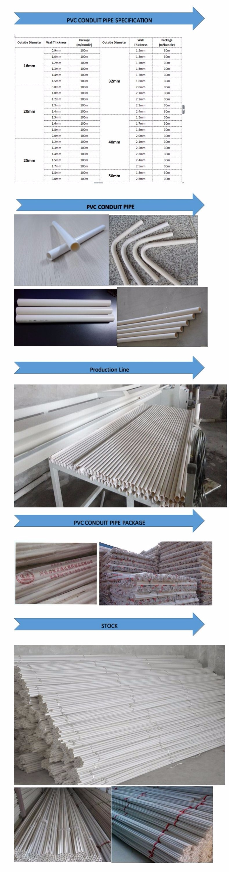 Electrical Conduit Cpvc Pvc Pipe Duct For Electric Communication Industries