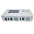 Best greenhouse system 0-10v controller timer grow light master controller with video surveillance