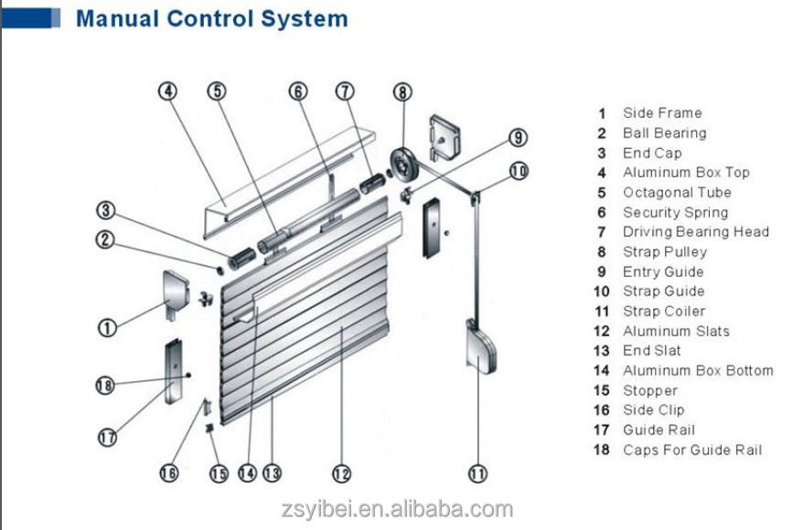 europe style aluminum roller blind window shutter buy