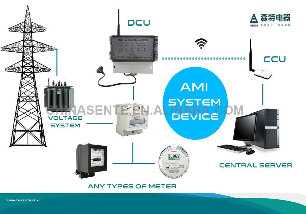 Bypass New Electrical Digital Meters : Ddsy single phase two wire ami amr plc electronic