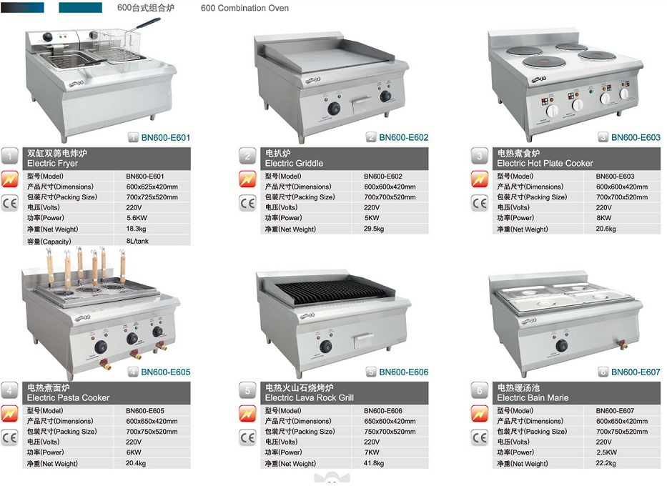 Commercial Kitchen Equipment Product ~ Cosbao professional kitchen factory equipment restaurant
