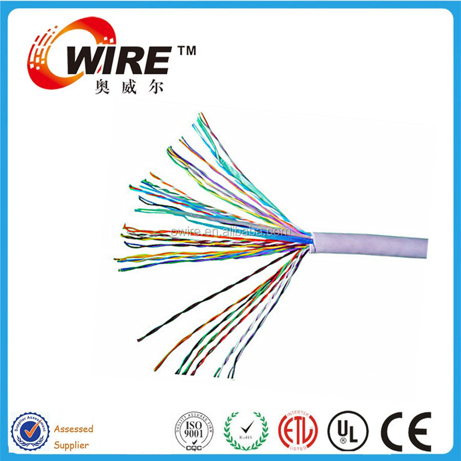 Awesome 25 Pair Cat5e Wiring Diagram Pictures Inspiration ...