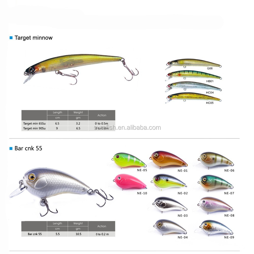 New Design High Quality Hard Bait Minnow Fishing Lure ...
