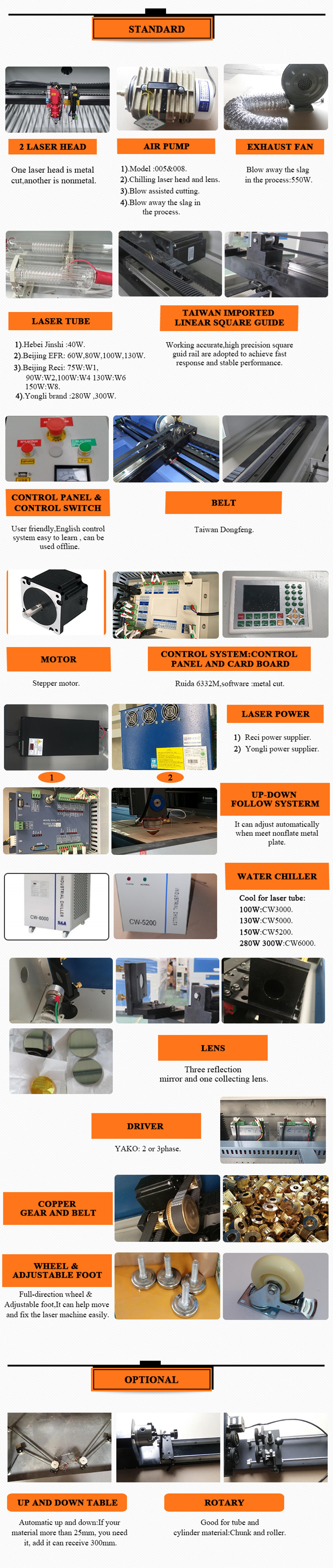 Competitive price laser cutting machine/two head and two laser tube/laser cutting machine metal