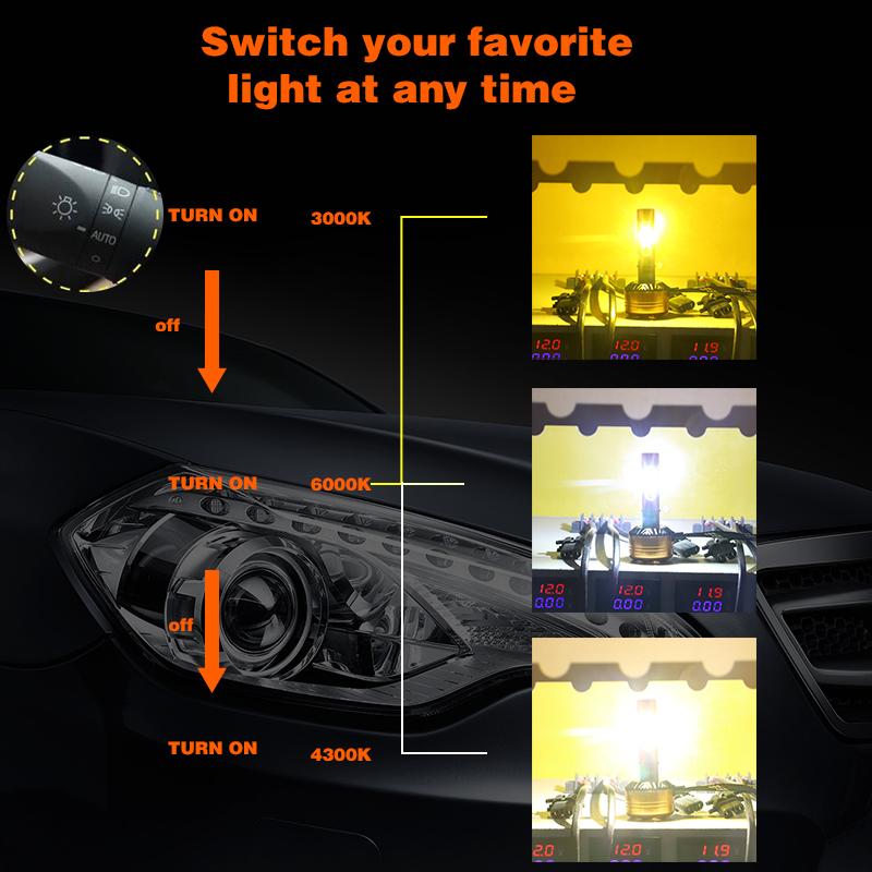 Bán buôn 9005 9006 h1 h3 đèn pha dẫn bóng đèn trắng 5800lm 50 wát h4 h7 h11 xe đầu ánh sáng