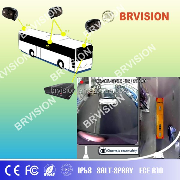 brvision 360 degree bird eye view car camera around view monitoring system with 4 cameras
