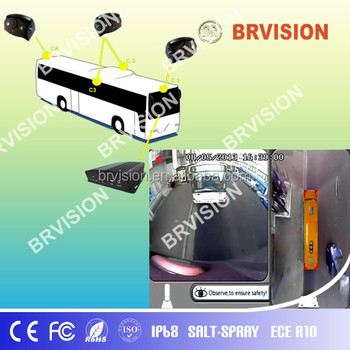Brvision 360 Degree Bird Eye View Car Camera Around View Monitoring