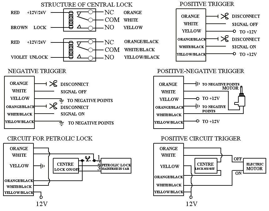 Sim Card Wiring Electrical Work Wiring Diagram