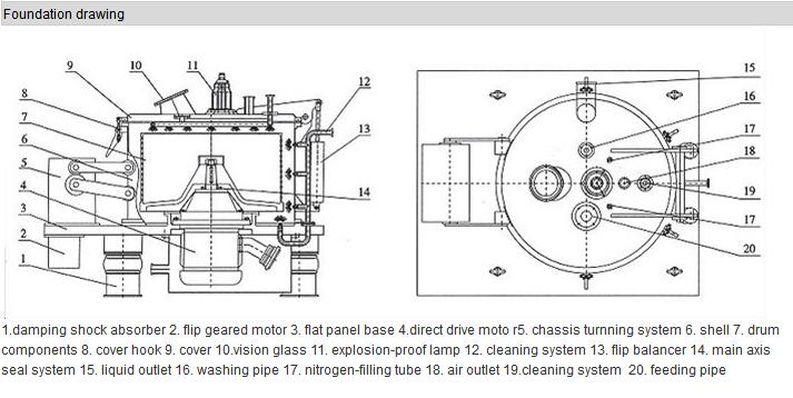 Ss Model Electrostatic Separator Equipment For Skid