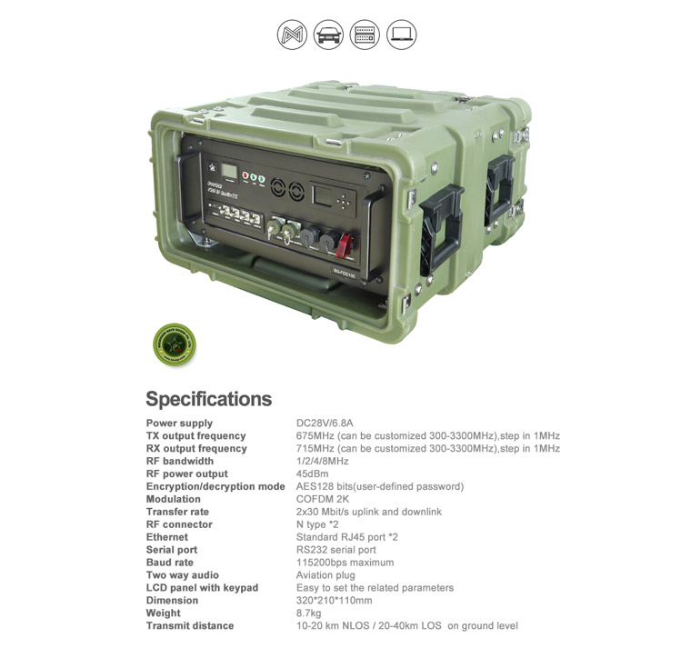 FDD Digital long range communication in network solution COFDM transceiver with RJ45 Ethernet