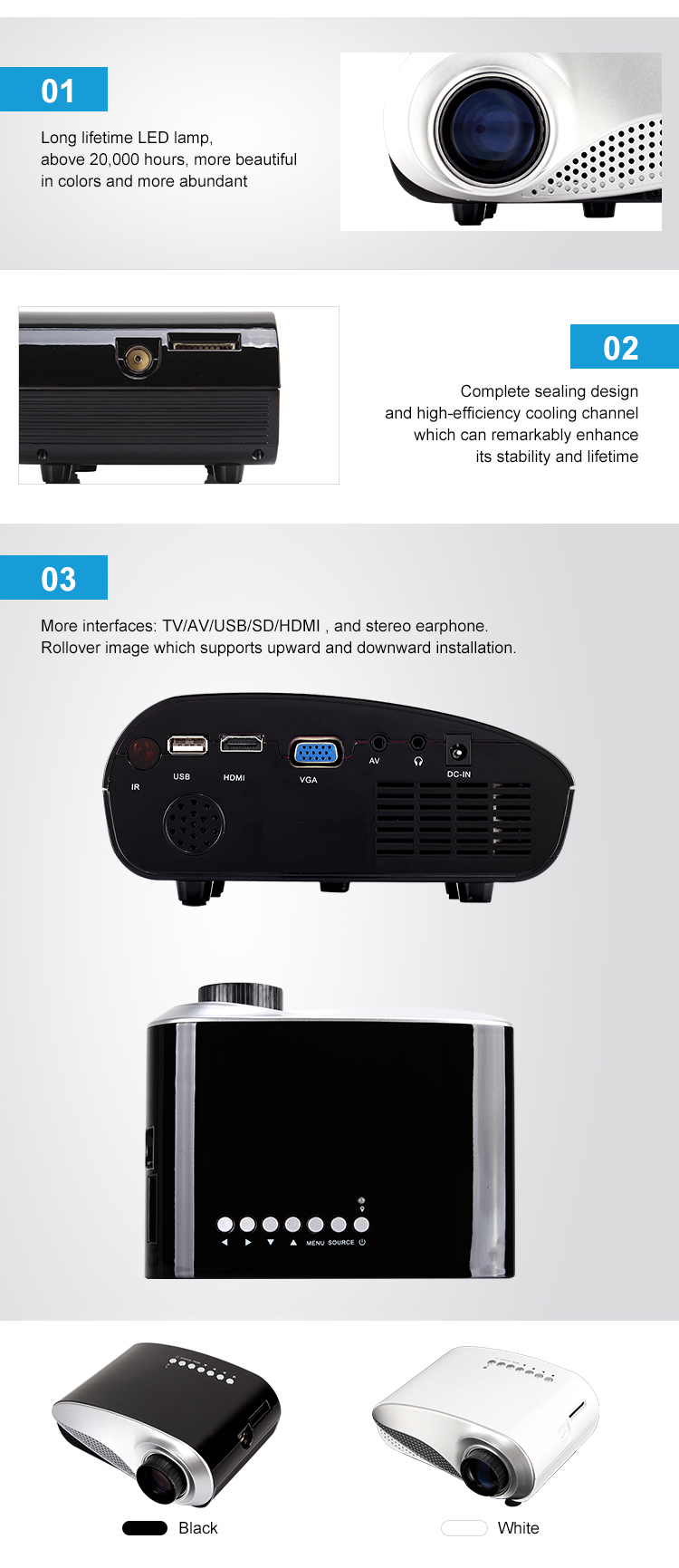 led projector multimedia portable video pico small mini led projector