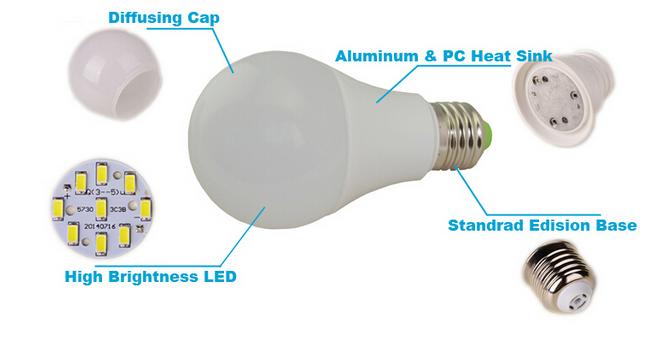 E27 led bulb plastic 12w led edison bulb plastic led bulb buy e27 e27 led bulb plastic 12w led edison bulb plastic led bulb mozeypictures Gallery