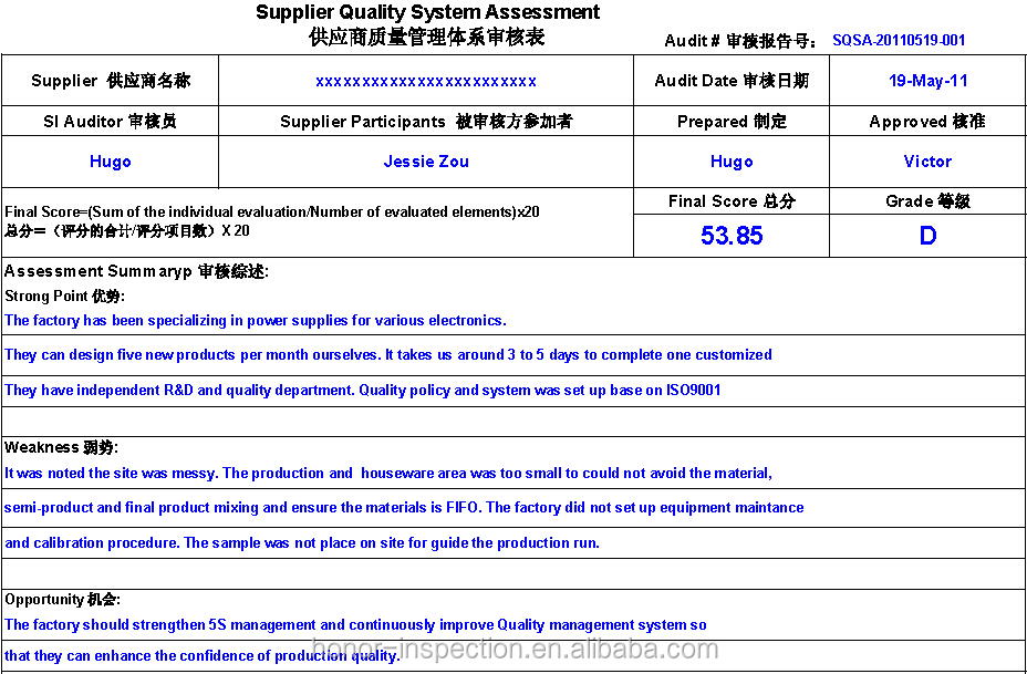 Factory Audit Report Sample - Buy Audit Report Sample,Factory
