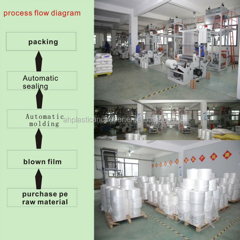 Anheng Brand Couch Roll Hospital Bed Sheet Roll Exam Table Paper Hygiene  Disposable Non-woven